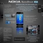 Nokia XpresShot XS5 концепт